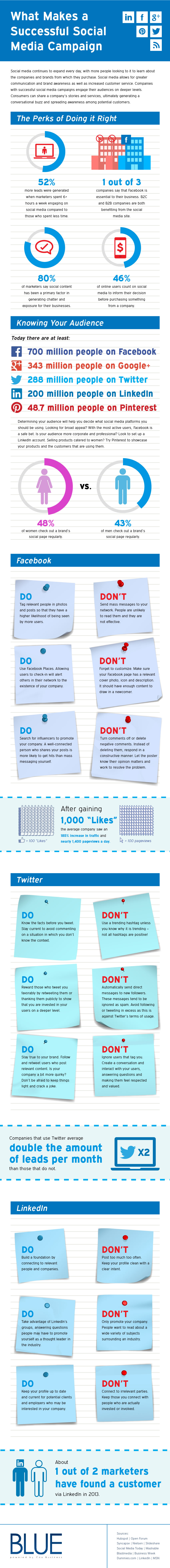 Tips-For-Successful-A-Social-Media-Campaign-On-Facebook-Twitter-and-LinkedIn-Infographic
